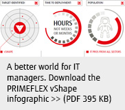 A better world for IT managers. Download the PRIMEFLEX vShape inforgraphic (PDF 395KB)