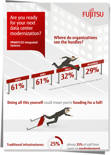 Download: Are you ready for your next data center modernization