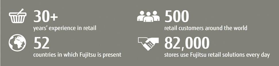 Fujitsu retail solutions infographic