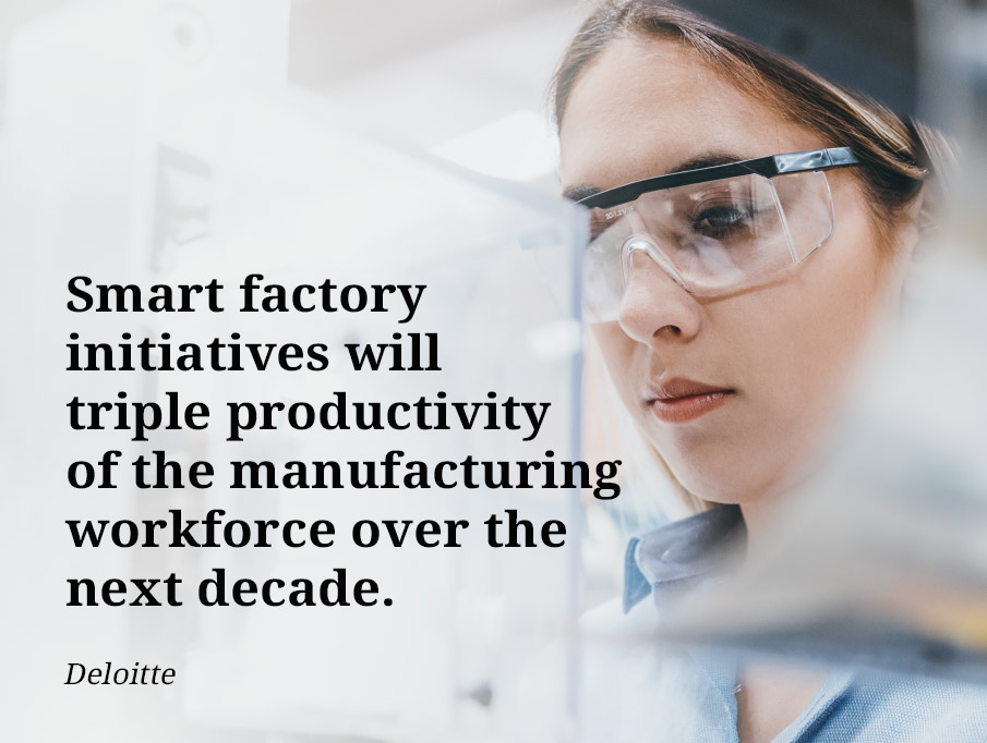 Smart factory initiatives will triple productivity of the manufacturing workforce over the next decade.