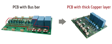 Thick Cu PCBs for Industrial and Power electronics